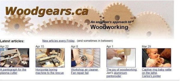 wood gear ca