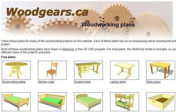 Woodgears