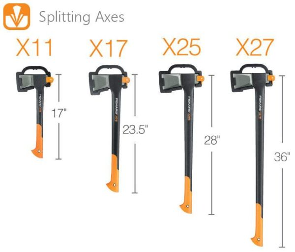 Fiskars Splitting Axes