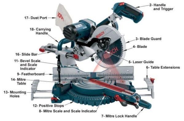 miter-saw-parts