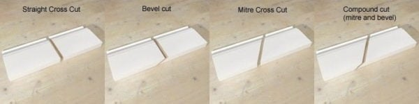 types-of-cut-by-miter-saw
