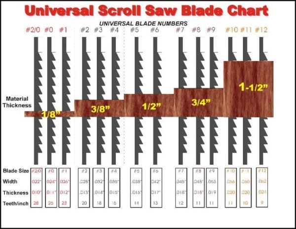 image relating to Printable Scroll Saw Patterns for Beginners known as Scroll Observed for Inexperienced persons: Phase through Phase Lead