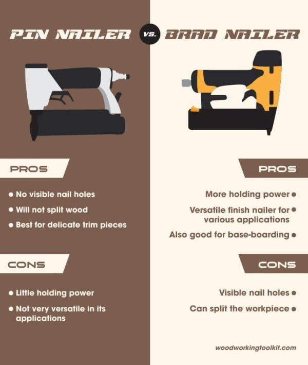Pin Nailer vs Brad Nailer - infographic