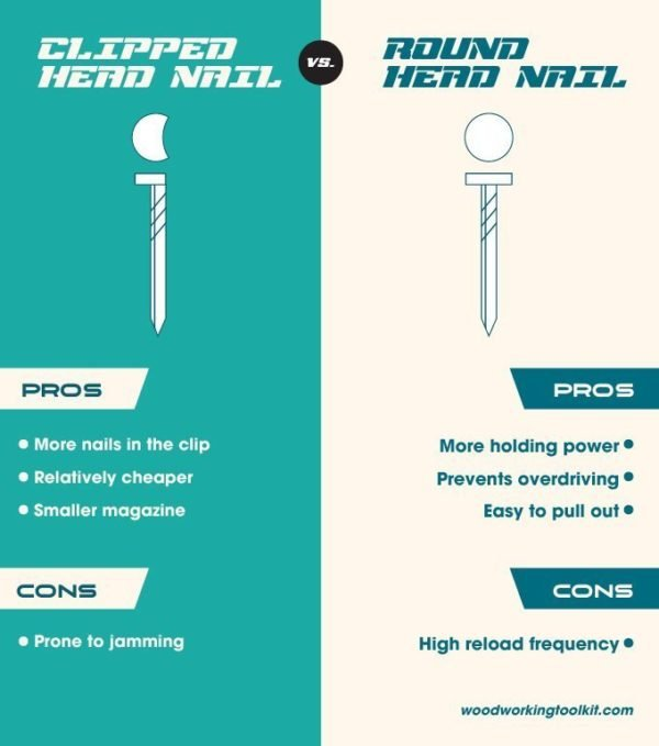 Clipped Head vs Round Head - infographic-01