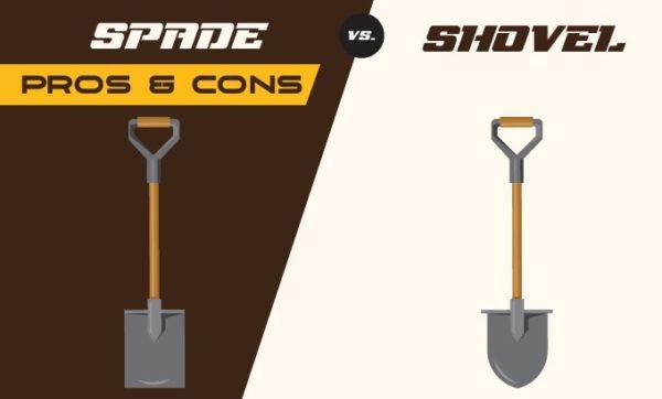 Garden Spade Shw pro Construction Spade Spade with Handle