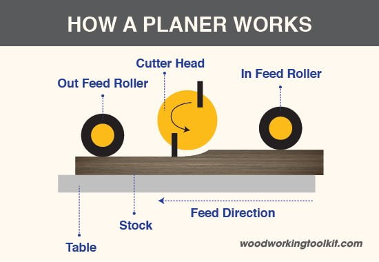 Jointer vs Planer-02