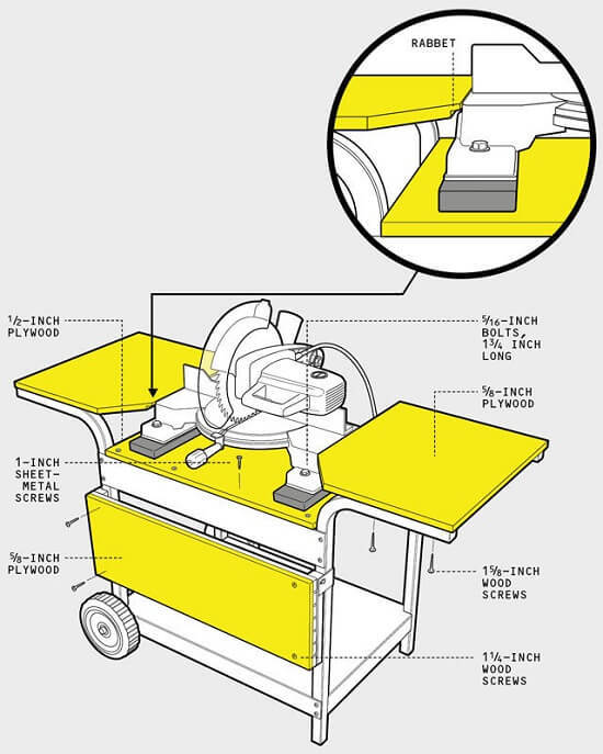 Randy Dean's Barbecue Cart Miter Saw Stand Plan